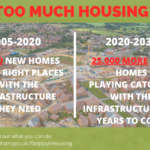 Banner with Too Much Housing text